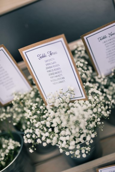 Close up Table plan